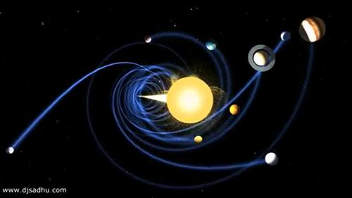 solar system vortex - photo #8